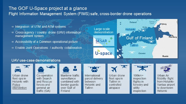 The GOF U-Space project